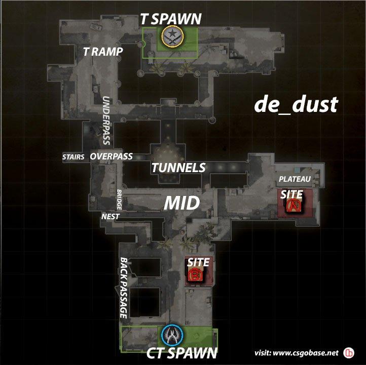 Название позиций на карте De Dust