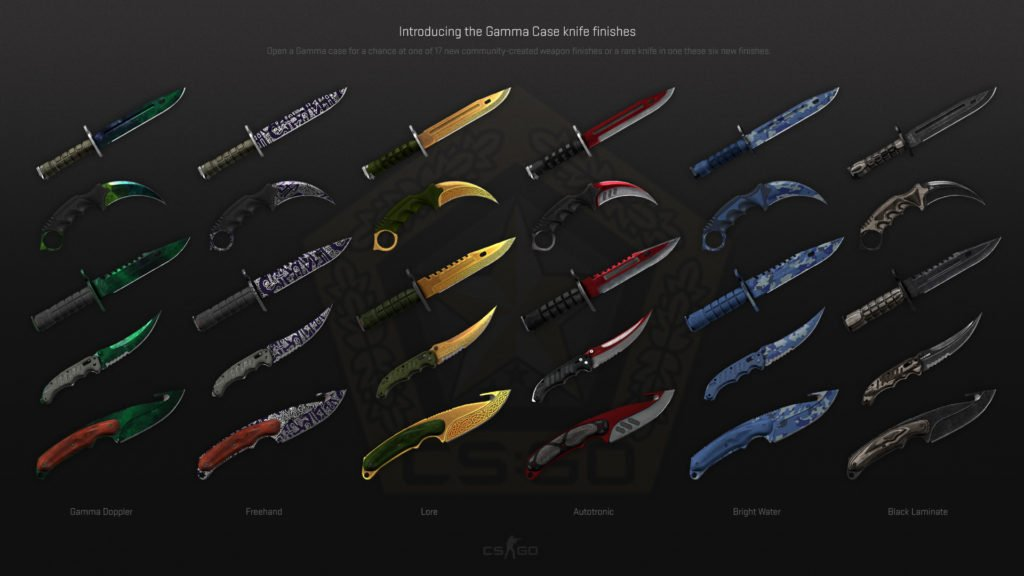695041015_preview_gamma_knives_grid
