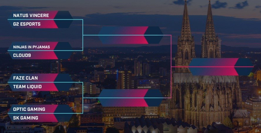 Расписание матчей четвертьфинала ESL One Cologne 07.07.2017