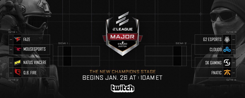 Расписание матчей 26 и 27 января ELEAGUE Major Boston 2018
